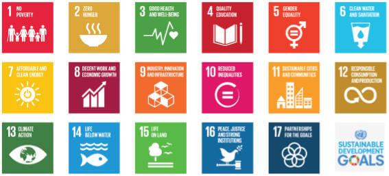 agenda 2030 goals