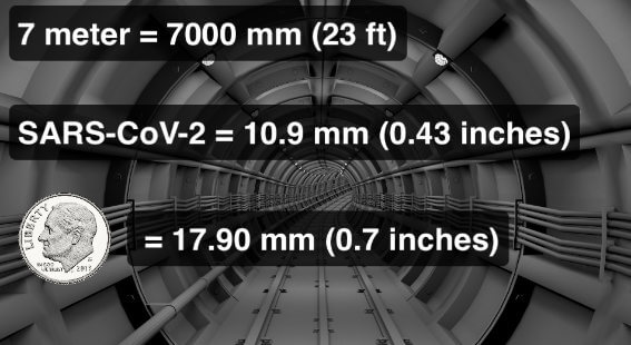 Tunnel with stats